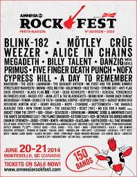 Amnesia Rock Fest